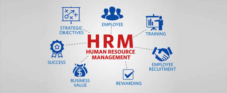 What is HR Management | HR Everything